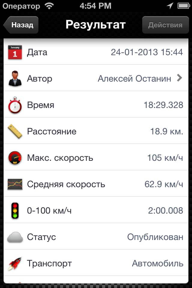 приложение screen ChekMyRace